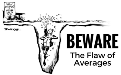 Flaw of Averages: Weather Risk Management in Construction