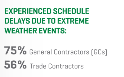 ENR Highlights Adverse Weather, Schedule Delays and Budget Impacts in Construction